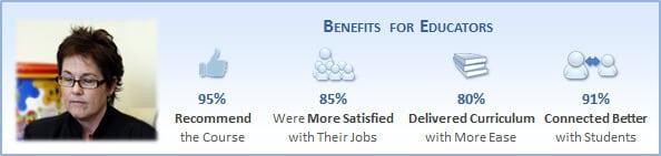 CT-Benefits-Educators-v2
